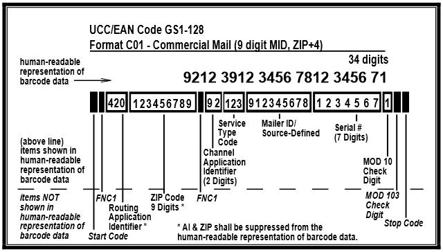 IMpb Postal Barcode Example
