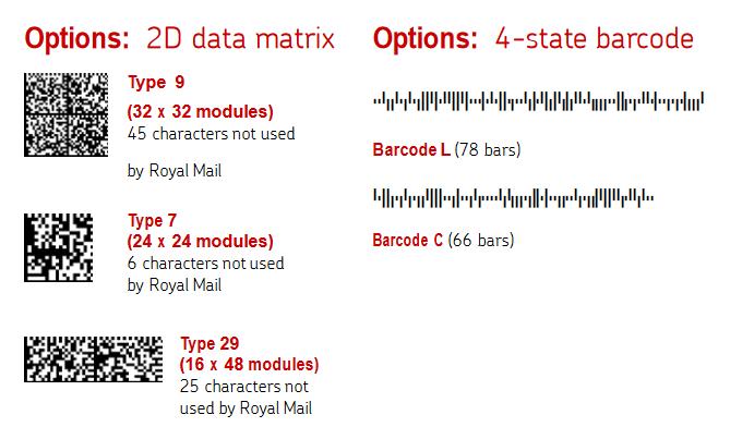 Royal Mail Mailmark™ Barcode FAQ | BarcodeFAQ com